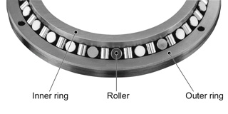 Standard Type Crossed Roller Bearings