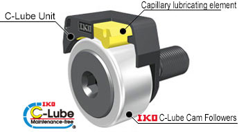 C-Lube Unit for Cam Followers