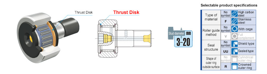Thrust Disk Type Cam Followers