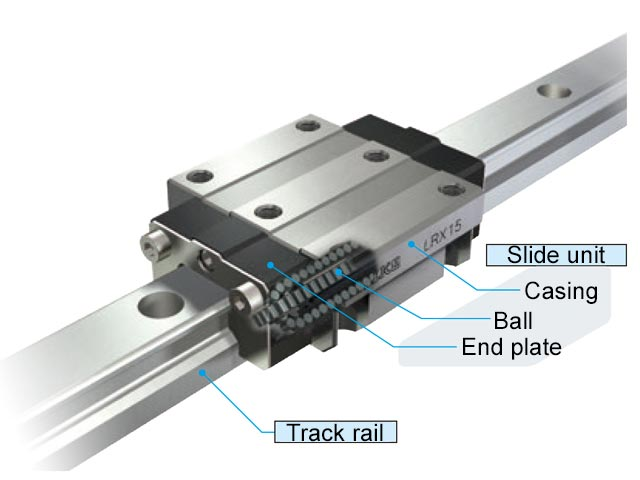 Non-magnetic stainless Linear Roller Way Super
