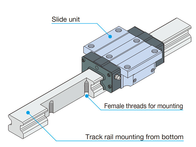 Track rail mounting from bottom