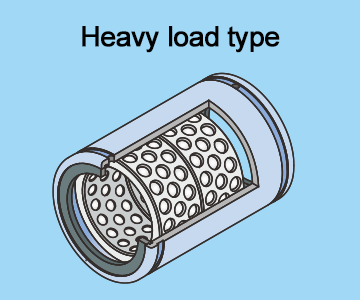 Heavy load type